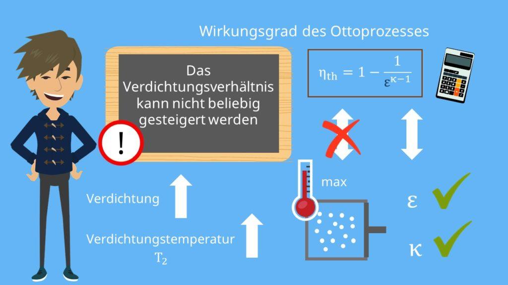 Wirkungsgrad des Ottoprozesses, Verdichtungsverhältnis Otto Prozess