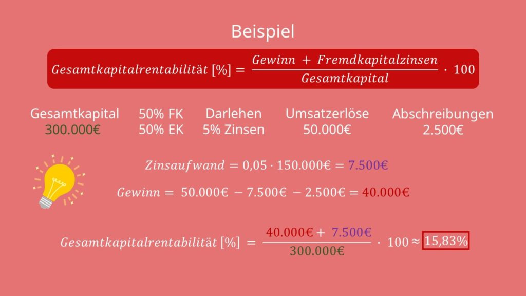 Gesamtkapitalrentabilität Formel, Gesamtkapitalrentabilität, Gesamtkapitalrendite, Gesamtkapitalrentabilität berechnen