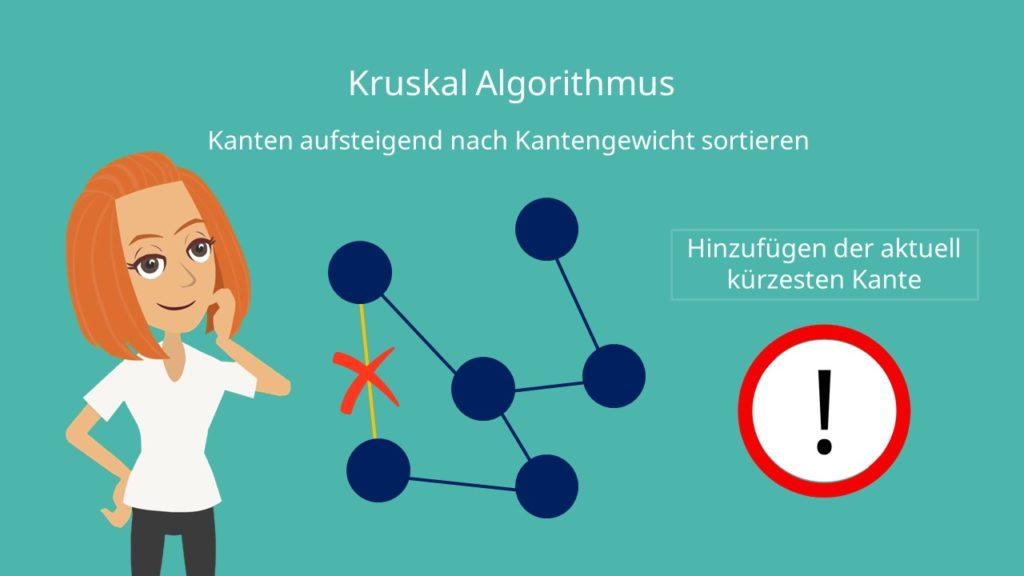 Kruskal Algorithmus: Kanten sortieren und aktuell kürzeste Kante hinzufügen