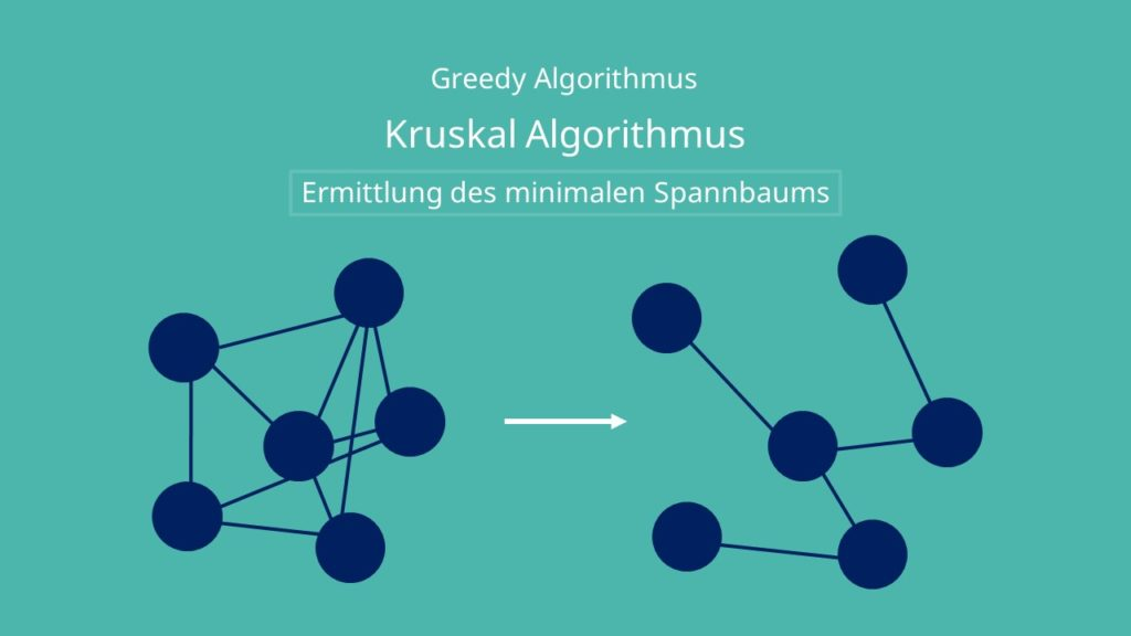 Kruskal-Algorithmus und minimale Spannbäume