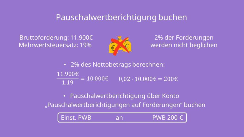 Pauschalwertberichtigung, PWB, Pauschalwertberichtigung Forderungen
