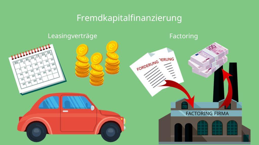 Fremdkapitalfinanzierung Arten Leasingverträge Factoring