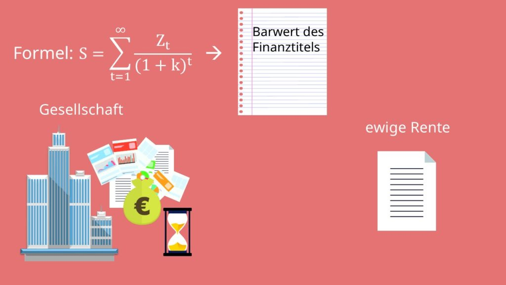 Dividend-Discount-Model, Dividenden-Diskontierungsmodell, Gordon Growth Model Formel