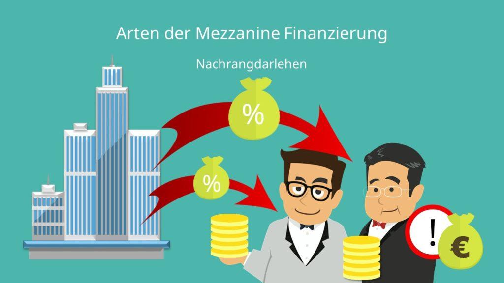 Nachrangdarlehen Arten Mezzanine Finanzierung Mezzanine Kapital