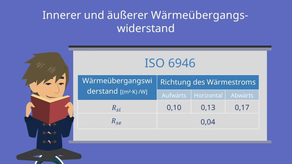ISO 6946 Innerer Wärmeübergangswiderstand Äußerer Wärmeübergangswiderstand Tabelle Richtung Wärmestrom