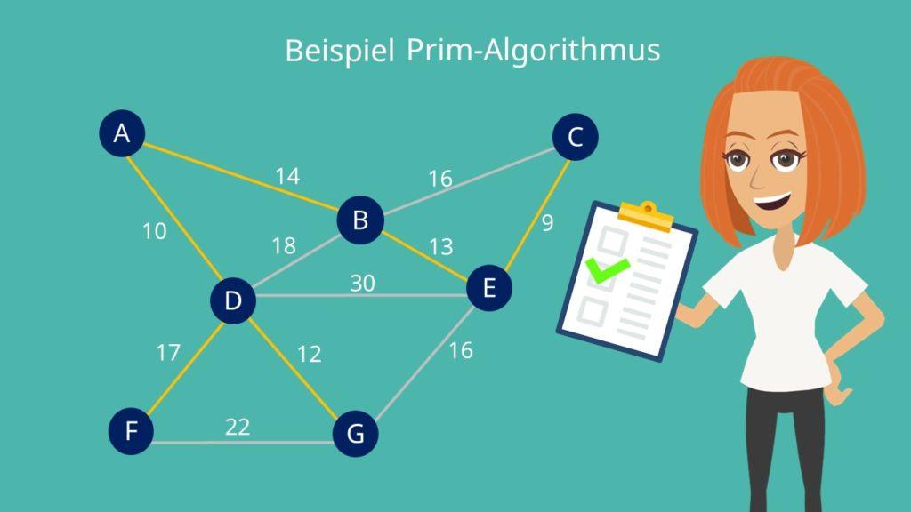 Minimalen Spannbaum ermitteln: Prim Algorithmus