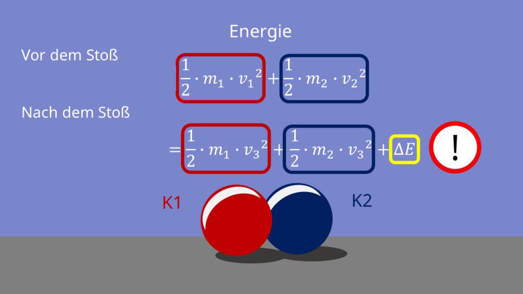 Energie, unelastischer Stoß, vor dem Stoß, nach dem Stoß, kinetische Energie, innere Energie, Energieerhaltungssatz