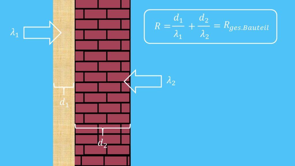 Wärmedurchlasswiderstand - Berechnung bei mehreren Schichten