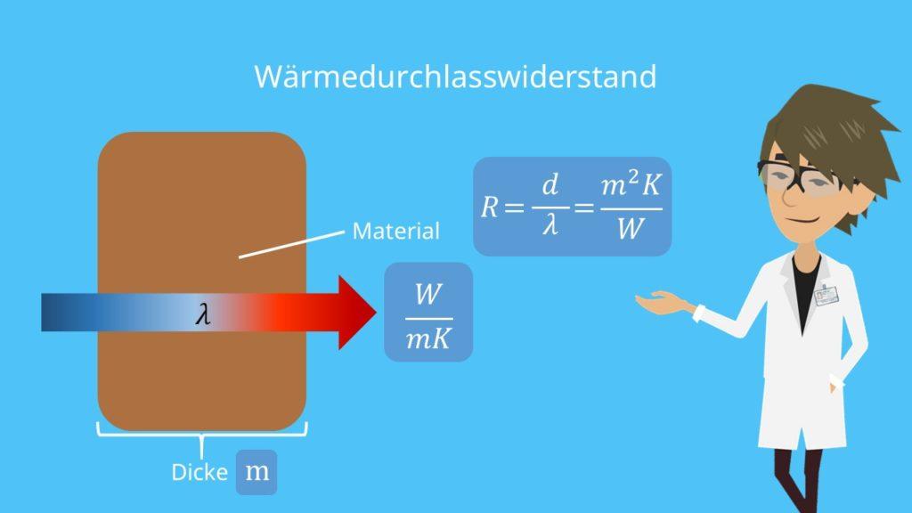 Wärmedurchlasswiderstand - Formel und Einheiten
