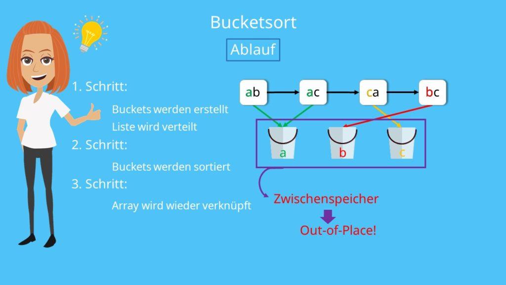 Bucketsort