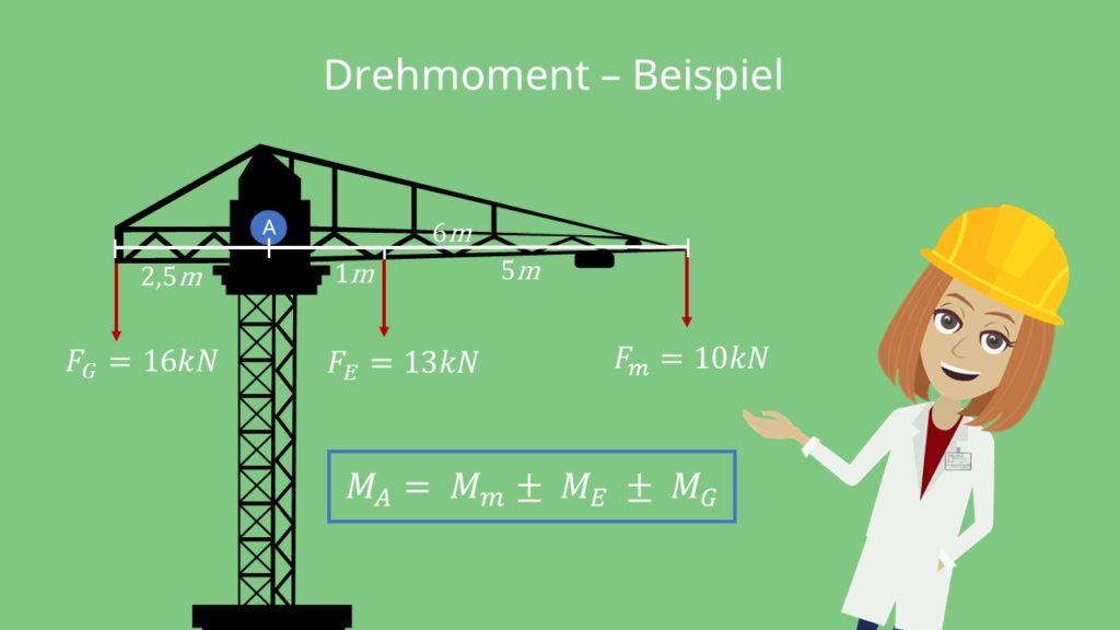 Drehmoment, Beispiel, Kran, Drehmomente, Kraft, Kraftangriffspunkt, Newton, Newtonmeter