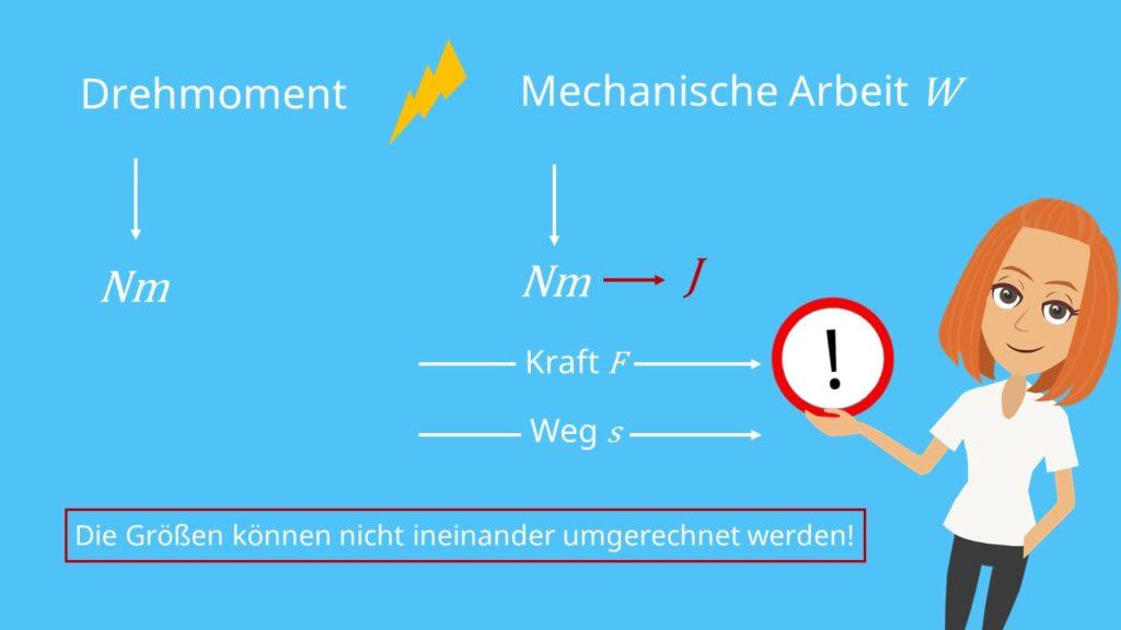 Drehmoment, Mechanik, Arbeit, Newtonmeter, Kraft, Weg, Drehimpuls, Masse, Geschwindigkeit