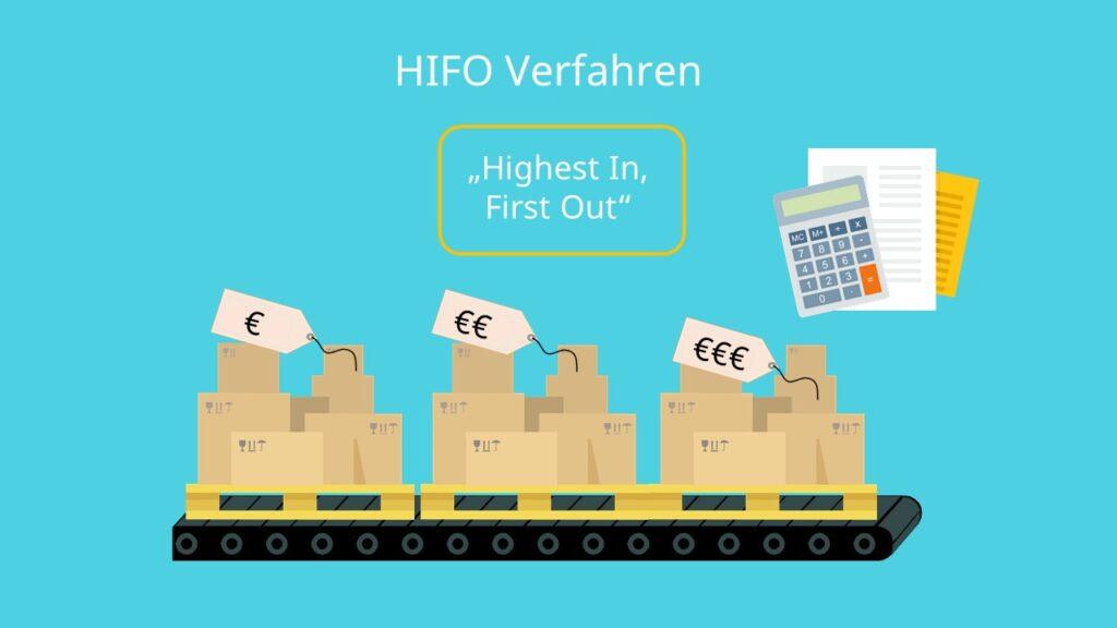 Bestandbewertung, Verbrauchsfolgebewertung, HIFO, Highest in first out,