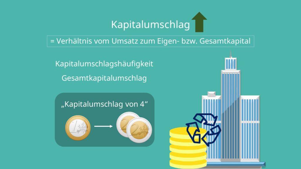 Kapitalumschlagshäufigkeit