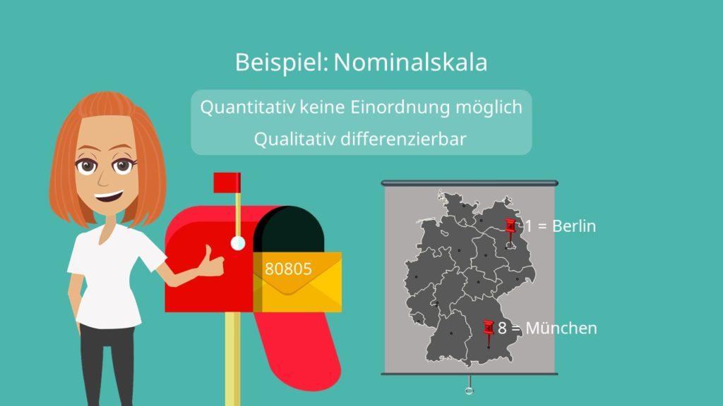 Nominalskala Beispiel Nominalksala