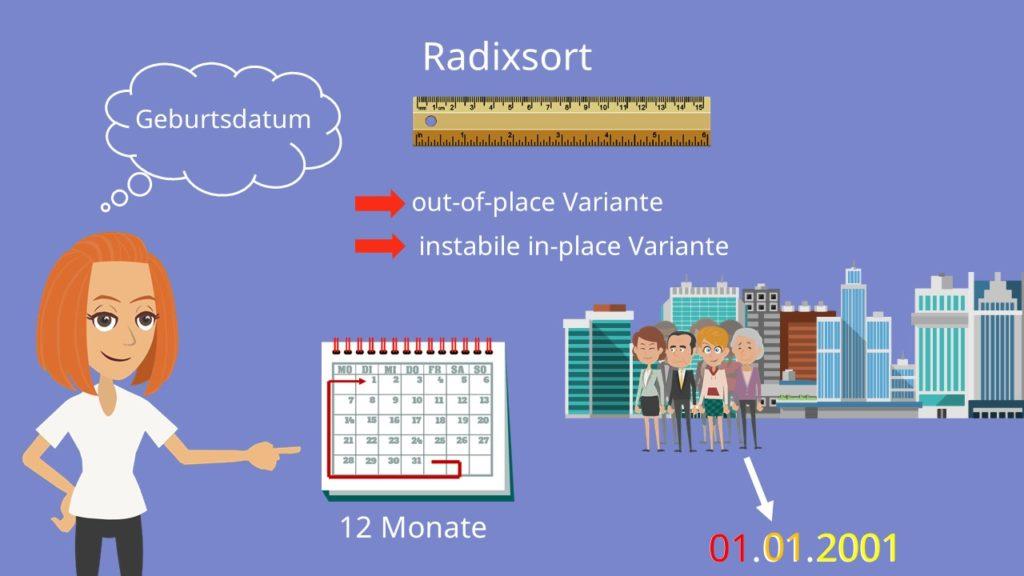 Radixsort, Radix Sort