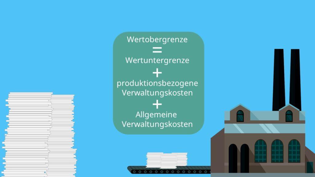 Herstellungskosten, Wertuntergrenze, produktionsbezogene Verwaltungskosten, Allgemeine Verwaltungskosten
