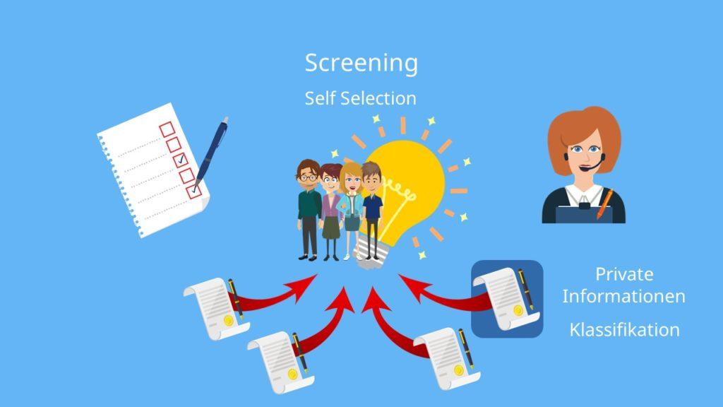 Adverse Selektion: Self Selection