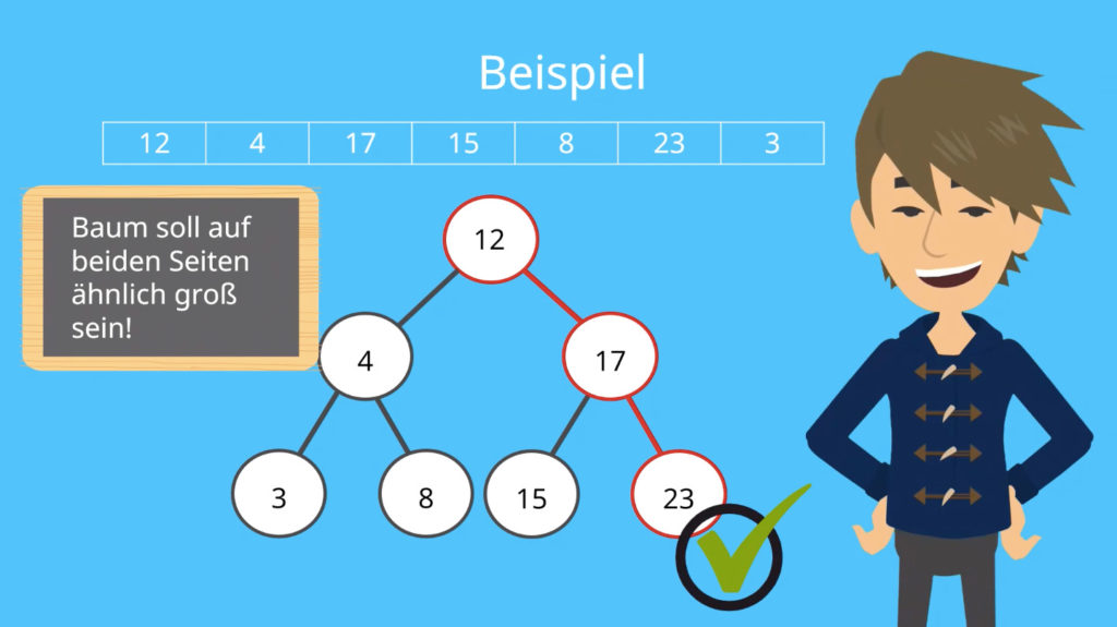 Binärer Suchbaum Beispiel, Terminologie