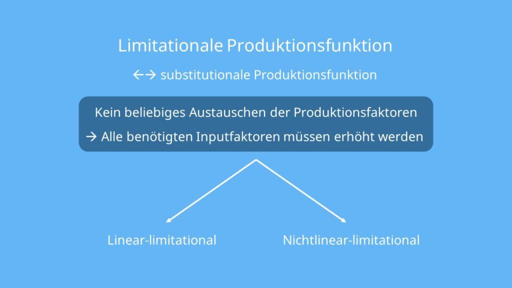 Limitationale Produktionsfunktion, linear-limitational, nichtlinear-limitational