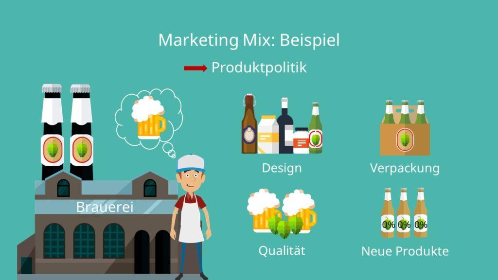 Marketing Mix Beispiel: Produktpolitik
