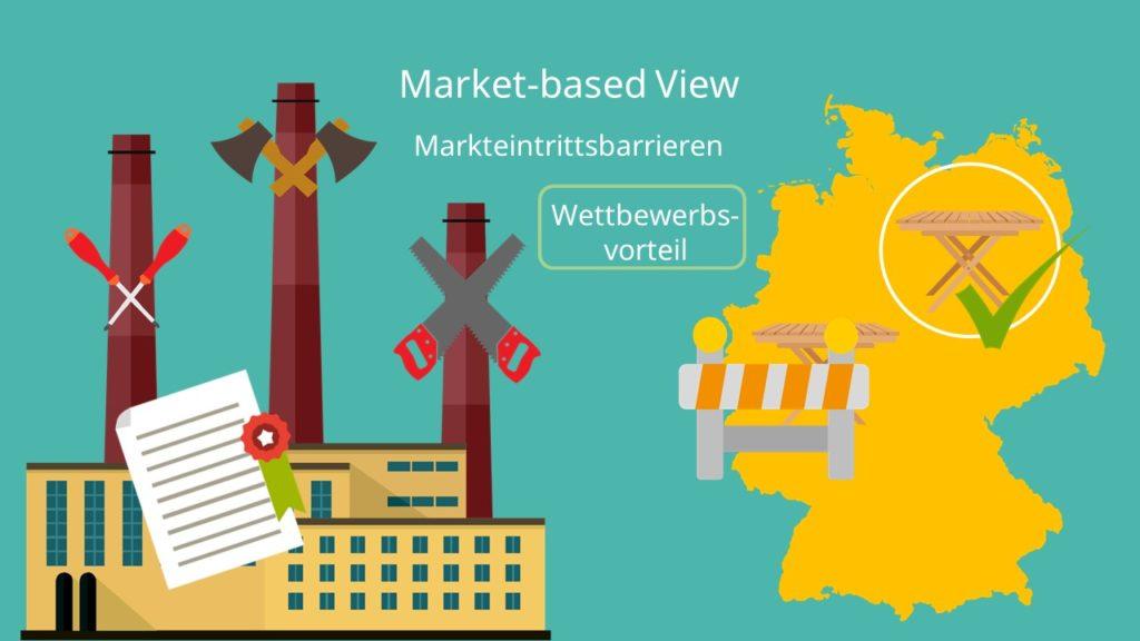 Market Based View Beispiel Market based View Eintrittsbarrieren wettbewerbsvorteil