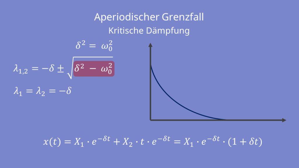 Aperiodischer Grenzdall, gedämpfte Schwingung, Kritische Dämpfung, Kriechfall, Bewegungsgleichung, Eigenfrequenz