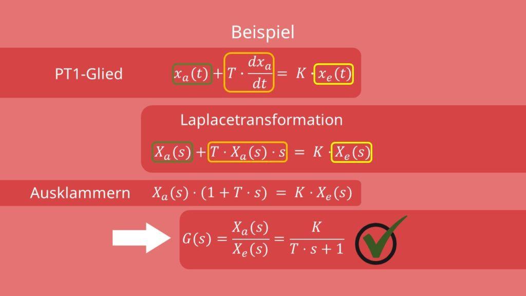 Beispiel Übertragungsfunktion Differentialgleichung Differenzialgleichung Laplacetransformation