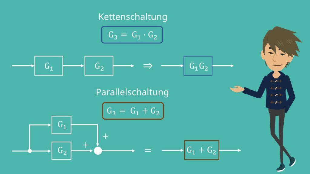 Kettenschaltung und Parallelschaltung