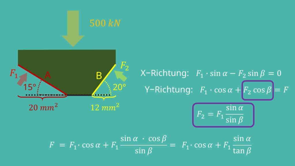 Flächenpressung Beispiel