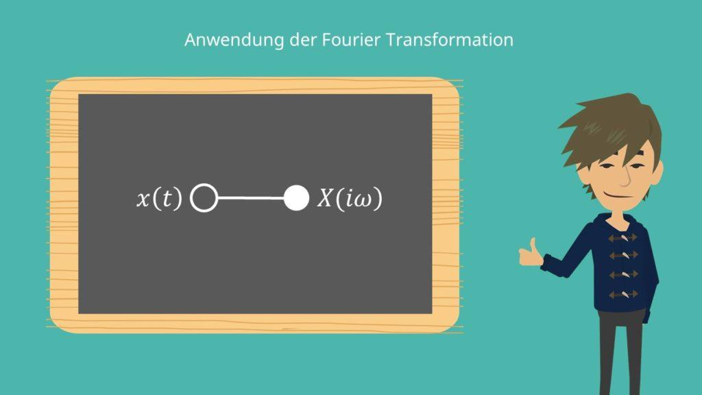 Fourier-Transformation Anwendung