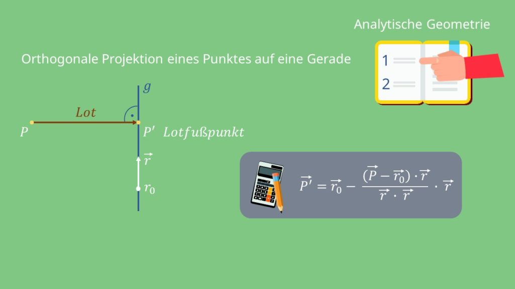 Orthogonale Projektion Vektor Analytische Geometrie Lotfußpunkt