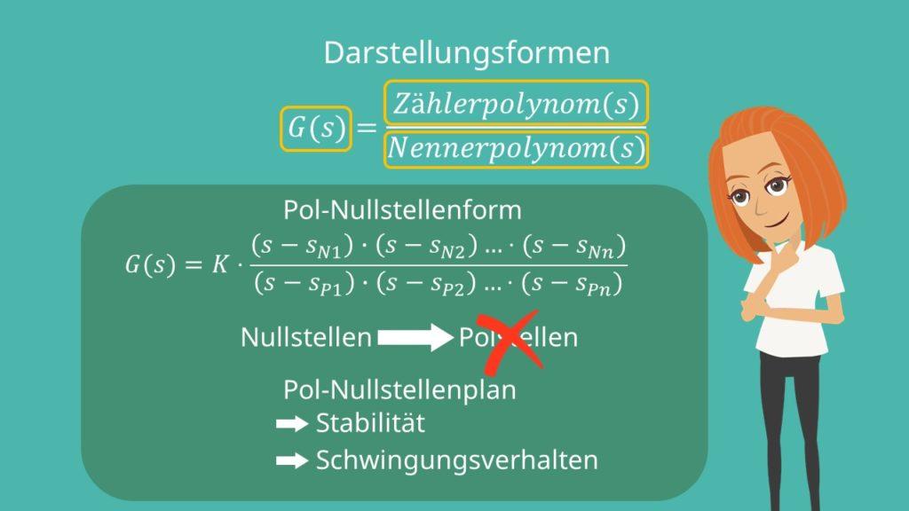 Pol-Nullstellenform Übertragungsfunktion Pol-Nullstellenplan