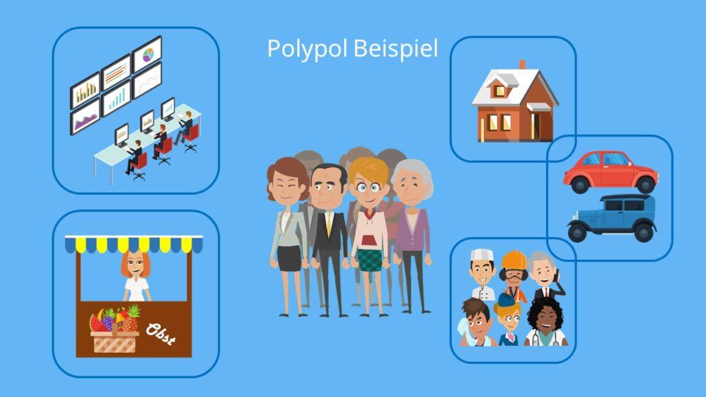 Polypol, Beispiel, Marktform, Anbieter, Konkurrenz