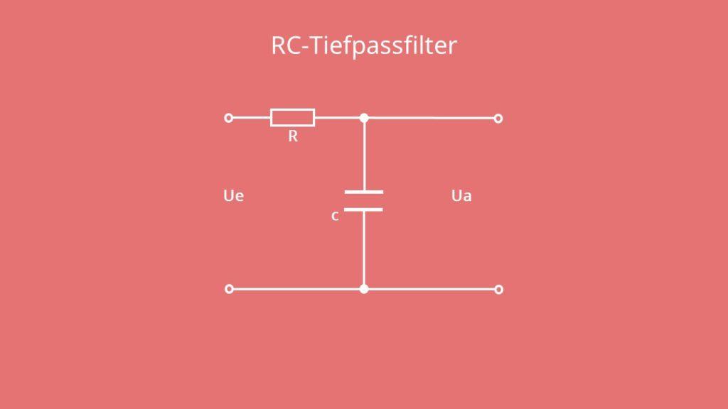 RC-Tiefpassfilter Übertragungsfunktion