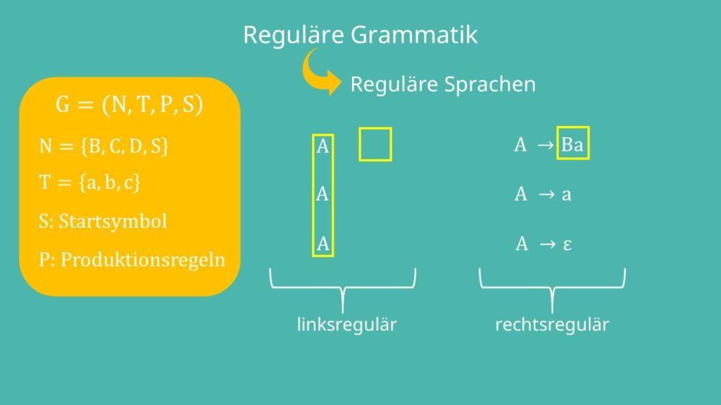 Reguläre Grammatik
