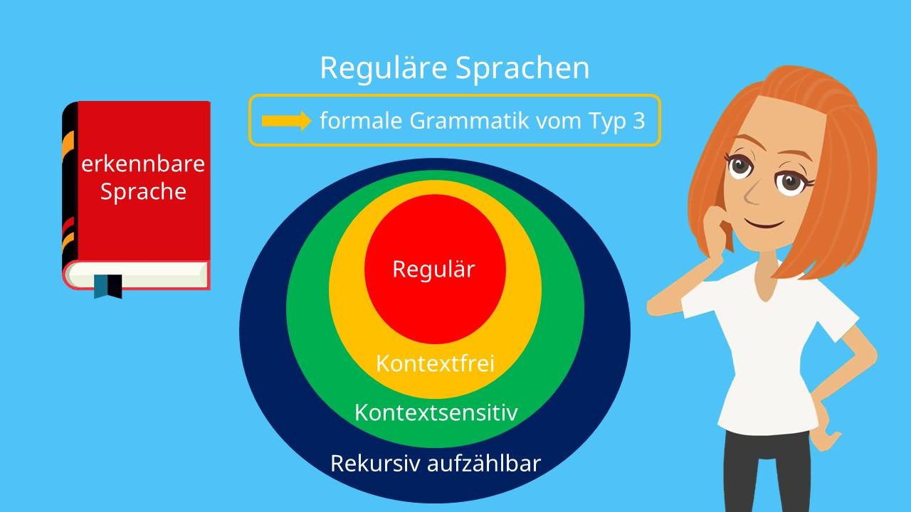 Reguläre Sprache