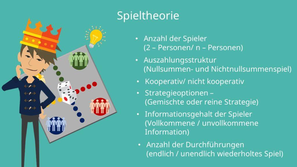 Makroökonomie, Spieltheorie, kooperativ, Nullsummenspiel, gemischte Strategie, reine Strategie