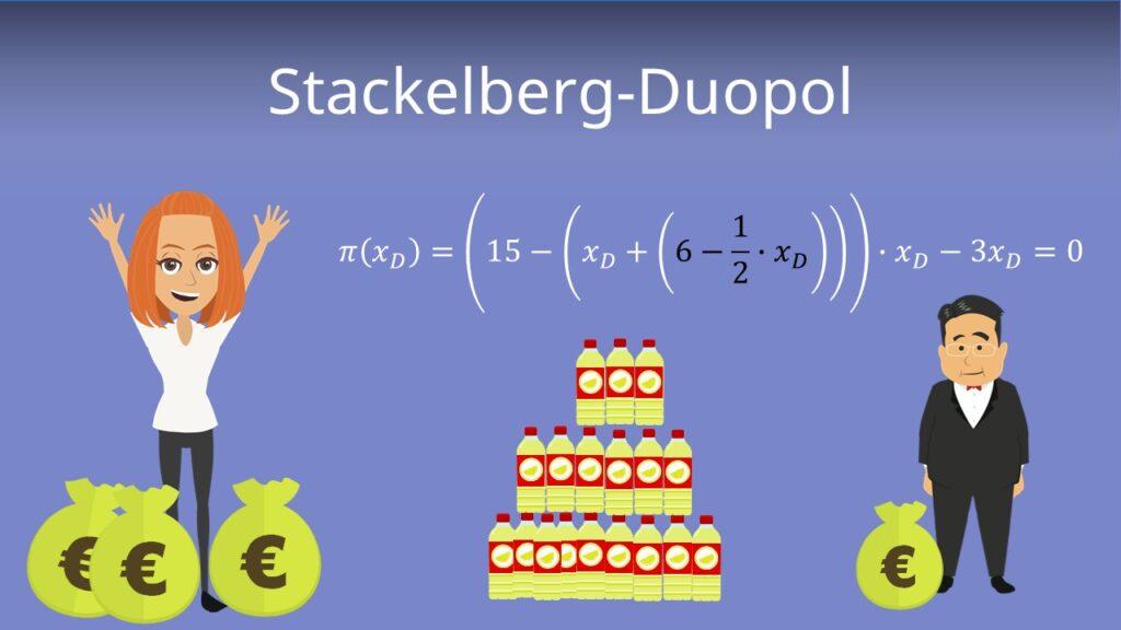 Zum Video: Stackelberg-Duopol