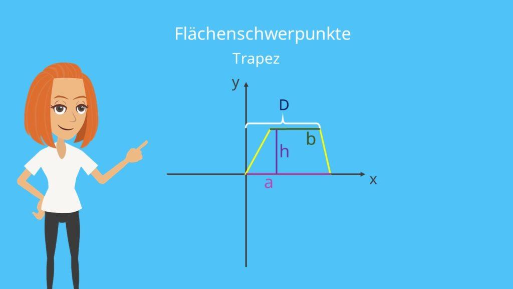 Schwerpunkt Trapez Flächenschwerpunkt Trapez Schwerpunkt berechnen