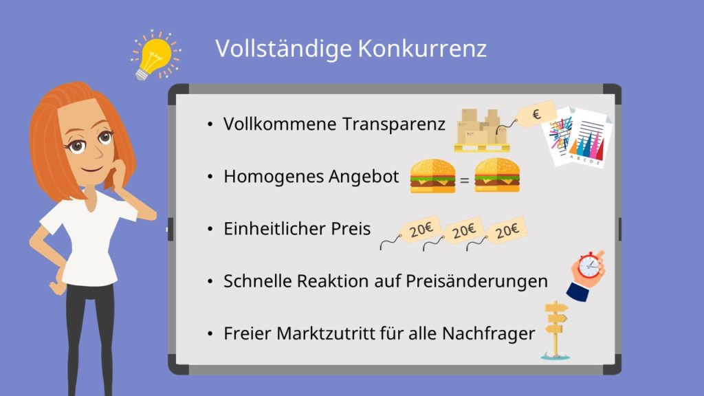 Vollständige Konkurrenz, Polypol, Transparenz, Angebot, Reaktion auf Preisänderung, Marktform