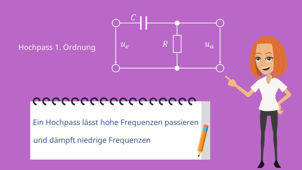 Hochpass erster Ordnung, Hochpassfilter, Kondensator, Widerstand, Reihenschaltung, Grenzfrequenz