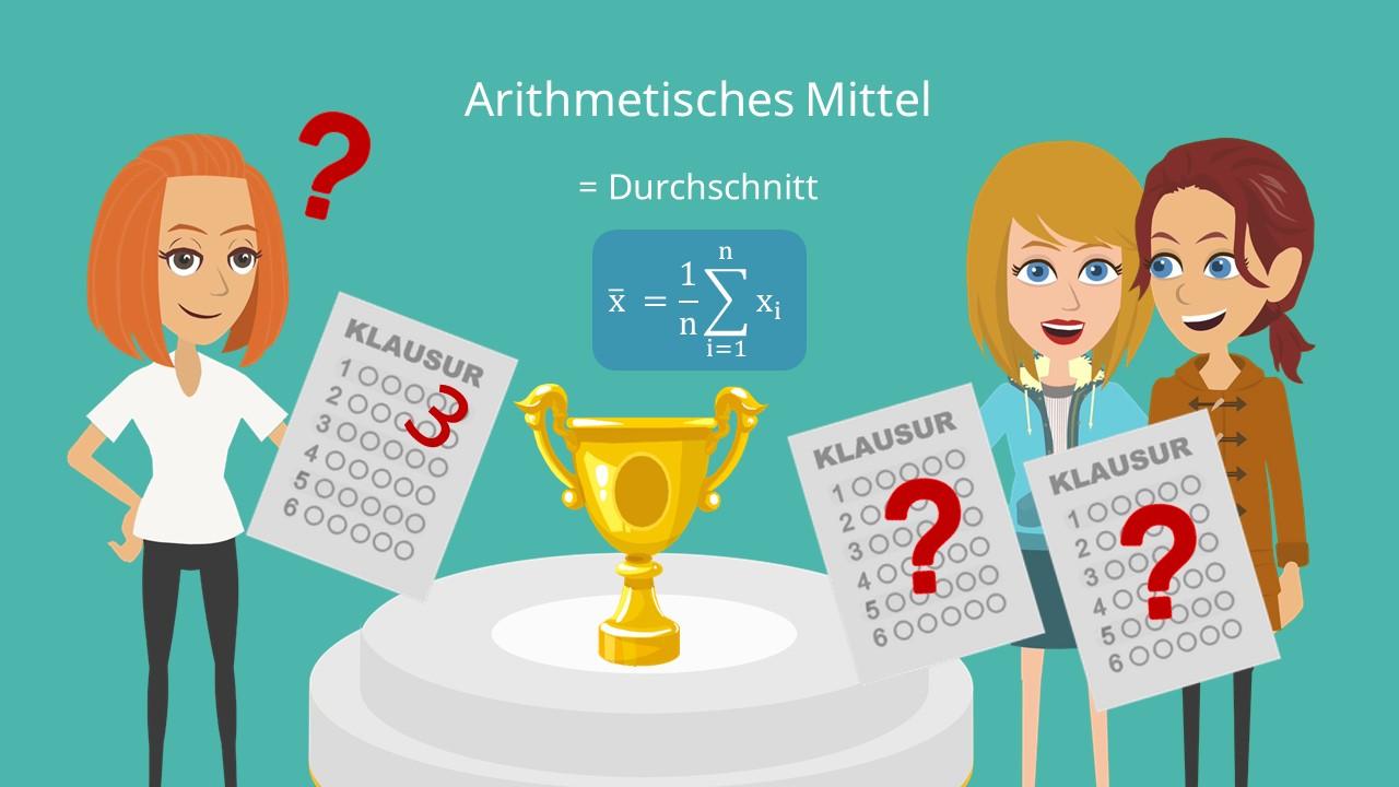 Arithmetisches Mittel Grafik, Durchschnitt Formel, Durchschnitt Grafik