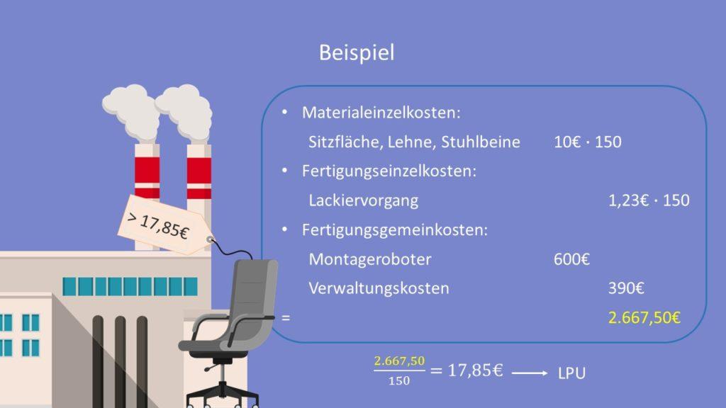 Langfristige Preisuntergrenze Beispiel Materialeinzelkosten Fertigungseinzelkosten Fertigungsgemeinkosten
