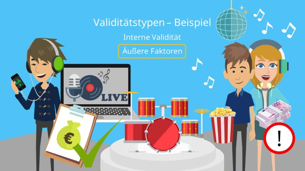 Beispiel Validitätstypen, Interne Validität, Äußere Faktoren