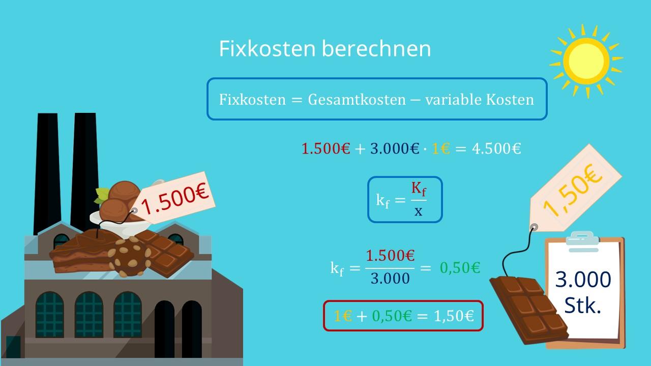 Gesamtkosten, variable kosten, fixkosten