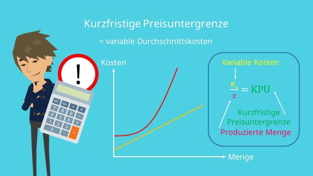 Kurzfristige Preisuntergrenze, Formel, KPU berechnen