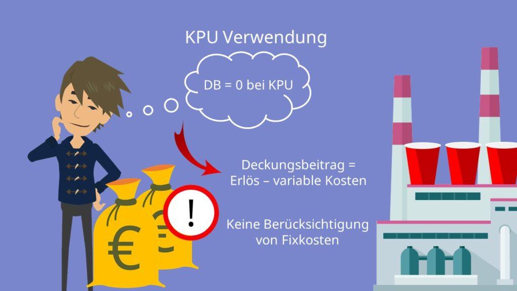 Kurzfristige Preisuntergrenze - Verwendung, KPU