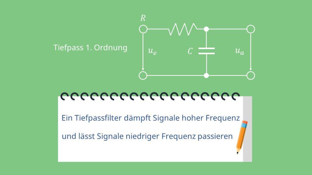 Tiefpass erster Ordnung, Tiefpassfilter, Kondensator, Widerstand, Reihenschaltung, Grenzfrequenz