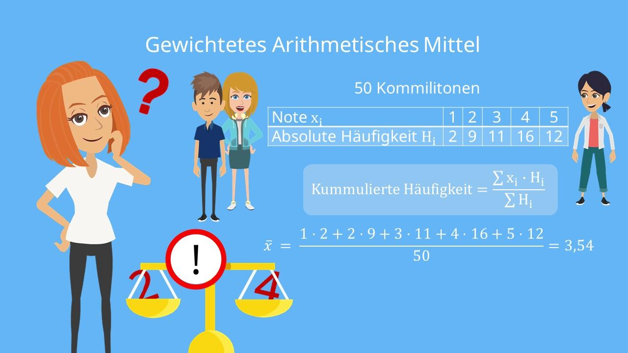 Gewichtetes Arithmetisches Mittel Beispiel, Gewogenes Arithmetisches Mittel Beispiel, arithmetisches Mittel gewichtet
